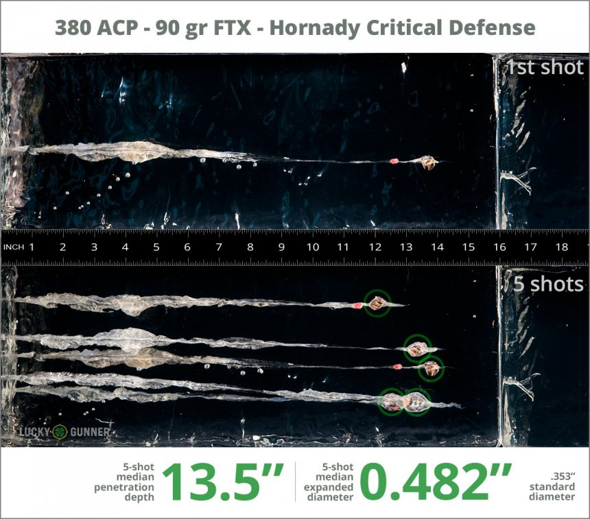 Image showing Hornady .380 Auto (ACP) 90 Grain rounds fired into ballistic gel