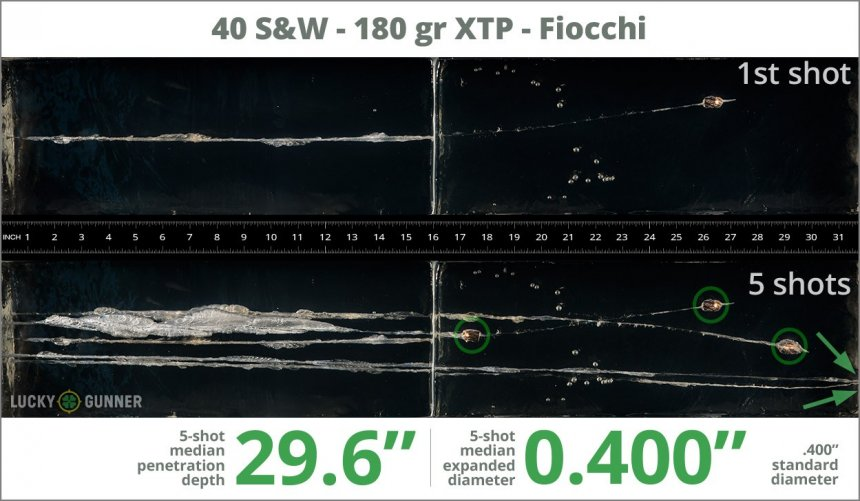 Image showing Fiocchi .40 S&W (Smith & Wesson) 180 Grain rounds fired into ballistic gel