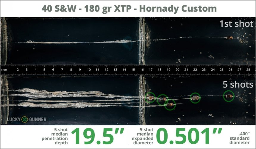 Image showing Hornady .40 S&W (Smith & Wesson) 180 Grain rounds fired into ballistic gel