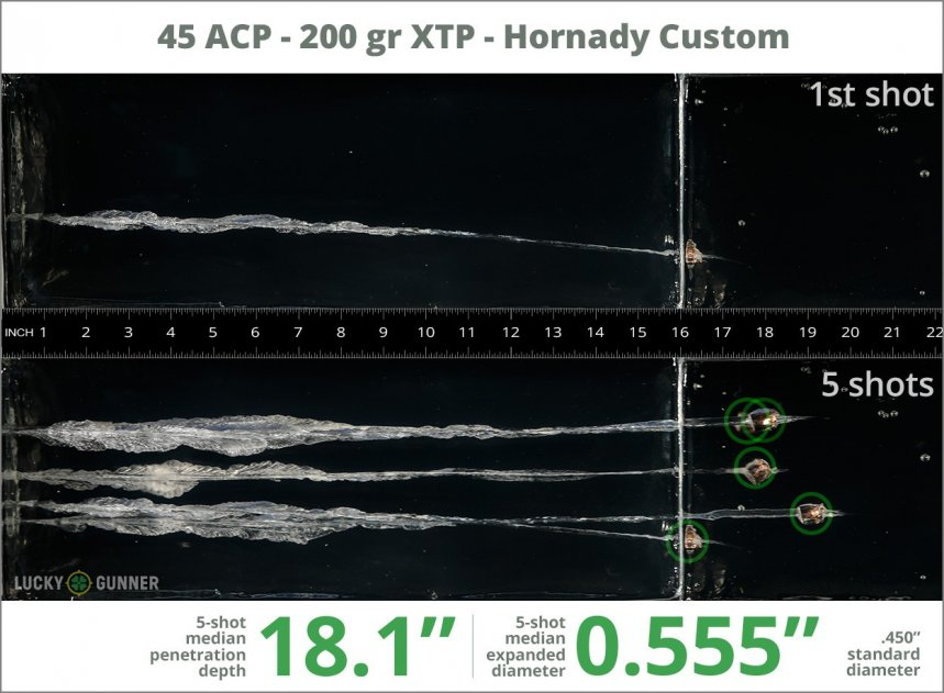 Image showing Hornady .45 ACP (Auto) 200 Grain rounds fired into ballistic gel