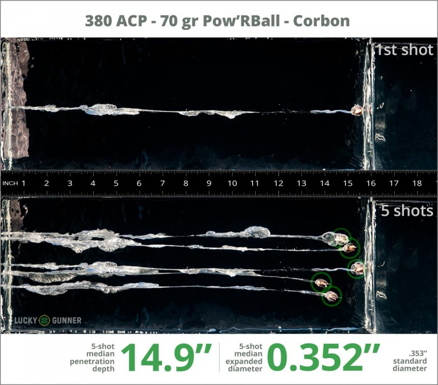 Image showing Corbon .380 Auto (ACP) 70 Grain rounds fired into ballistic gel