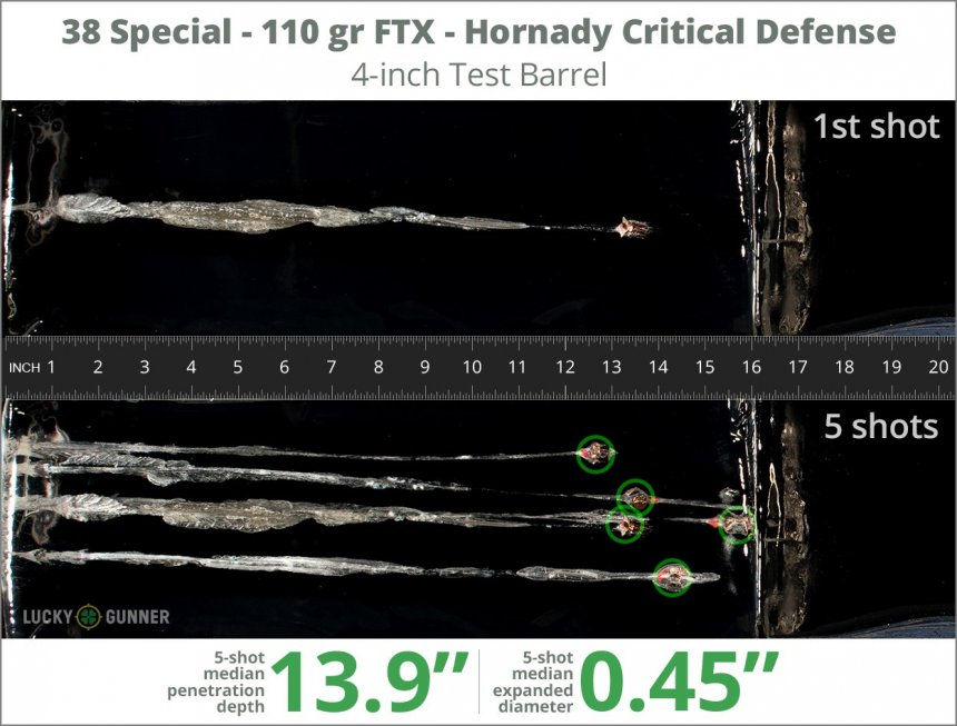 Image showing Hornady .38 Special 110 Grain rounds fired into ballistic gel