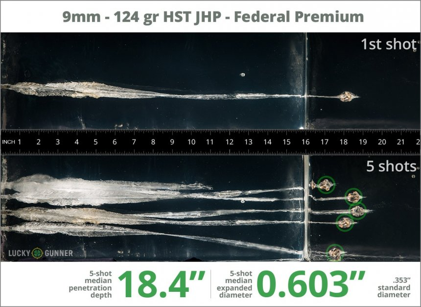 Image showing Federal 9mm Luger (9x19) 124 Grain rounds fired into ballistic gel
