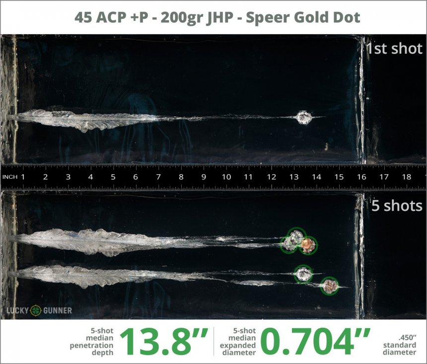 Image showing Speer .45 ACP (Auto) 200 Grain rounds fired into ballistic gel