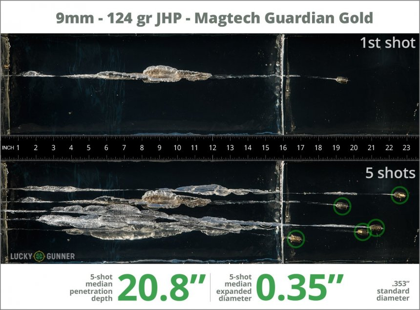 Image showing Magtech 9mm Luger (9x19) 124 Grain rounds fired into ballistic gel
