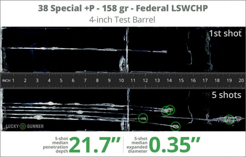 Image showing Federal .38 Special 158 Grain rounds fired into ballistic gel