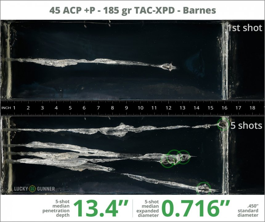 Image showing Barnes .45 ACP (Auto) 185 Grain rounds fired into ballistic gel