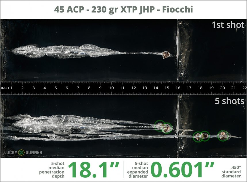 Image showing Fiocchi .45 ACP (Auto) 230 Grain rounds fired into ballistic gel