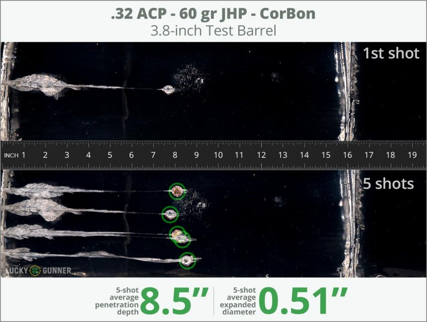 Image showing Corbon .32 Auto (ACP) 60 Grain rounds fired into ballistic gel