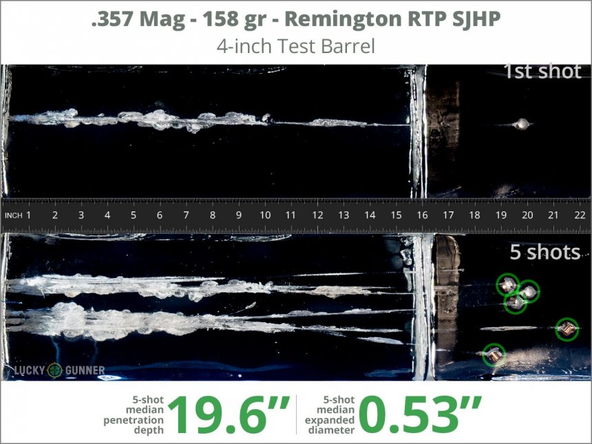 Image showing Remington .357 Magnum 158 Grain rounds fired into ballistic gel