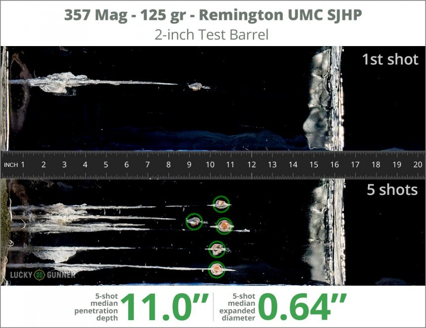 Image showing Remington .357 Magnum 125 Grain rounds fired into ballistic gel