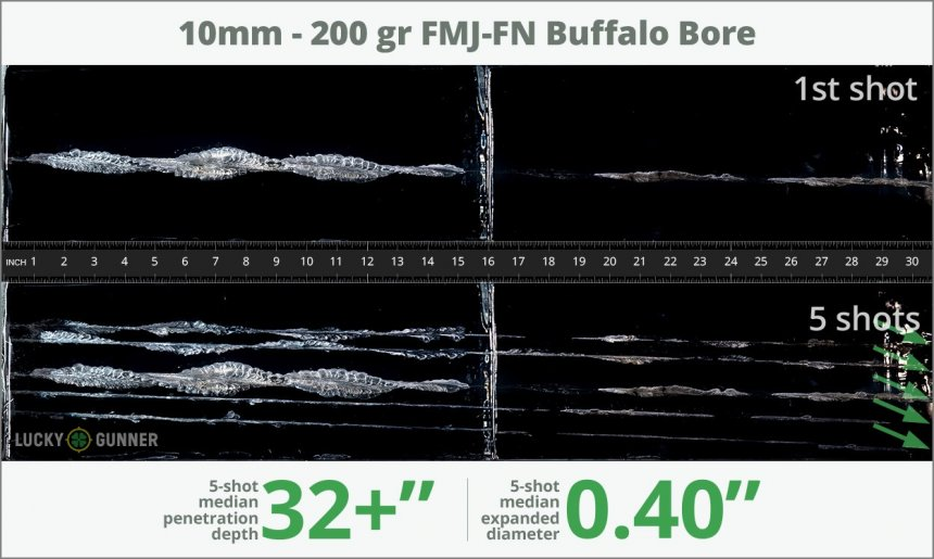 Image showing Buffalo Bore 10mm Auto 200 Grain rounds fired into ballistic gel