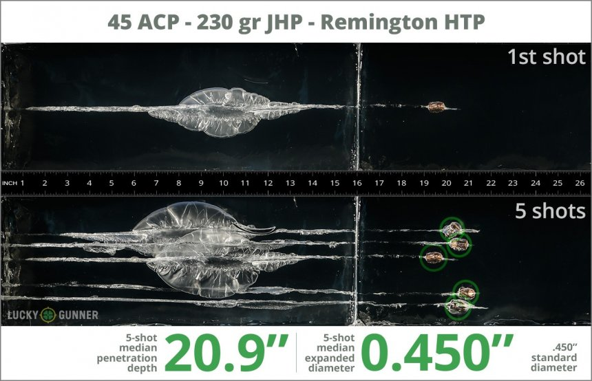 Image showing Remington .45 ACP (Auto) 230 Grain rounds fired into ballistic gel