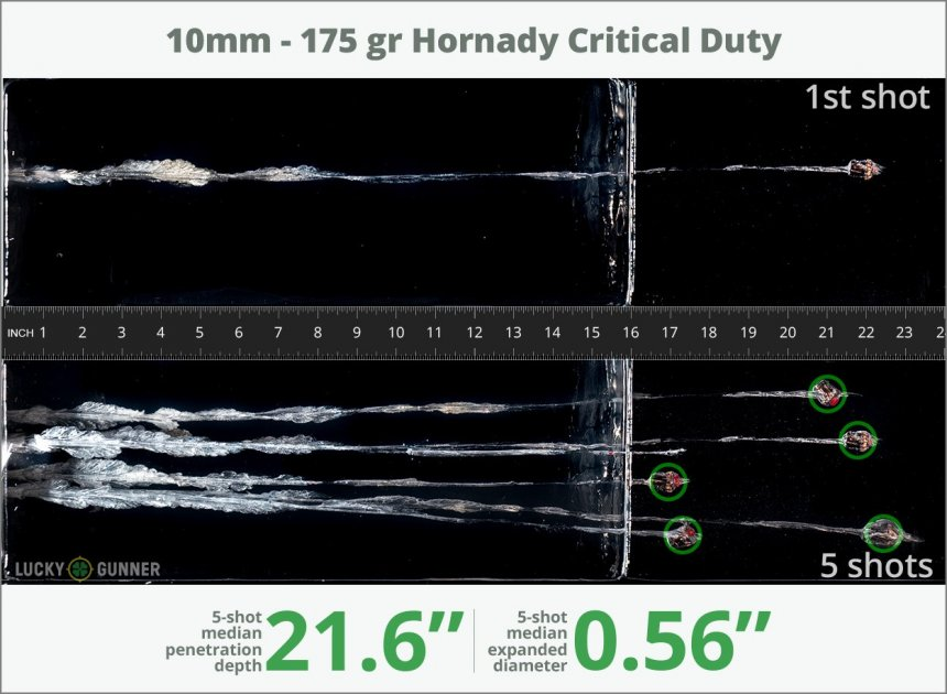 Image showing Hornady 10mm Auto 175 Grain rounds fired into ballistic gel