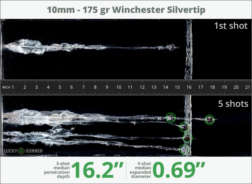 Image showing Winchester 10mm Auto 175 Grain rounds fired into ballistic gel
