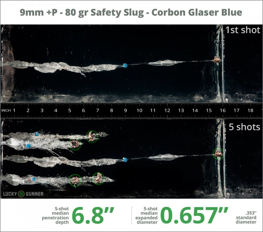Image showing Glaser Safety Slug 9mm Luger (9x19) 80 Grain rounds fired into ballistic gel
