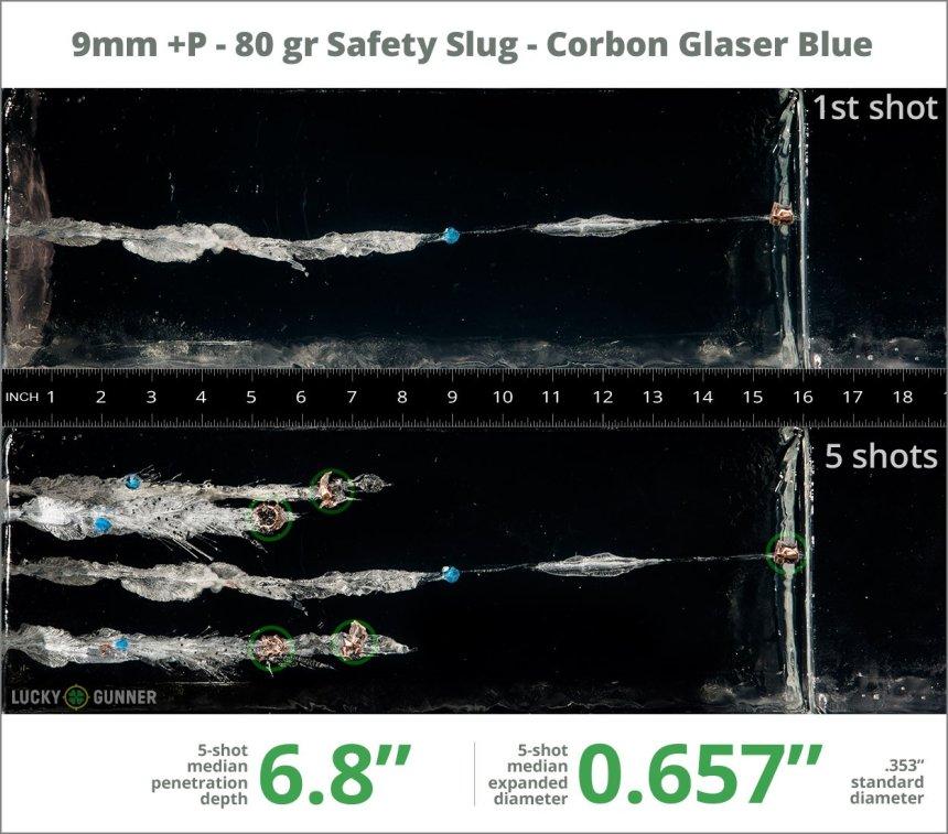 Image showing Glaser Safety Slug 9mm Luger (9x19) 80 Grain rounds fired into ballistic gel
