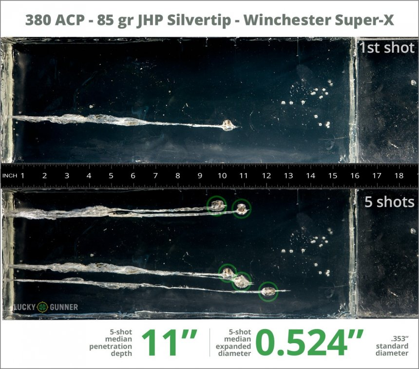 Image showing Winchester .380 Auto (ACP) 85 Grain rounds fired into ballistic gel