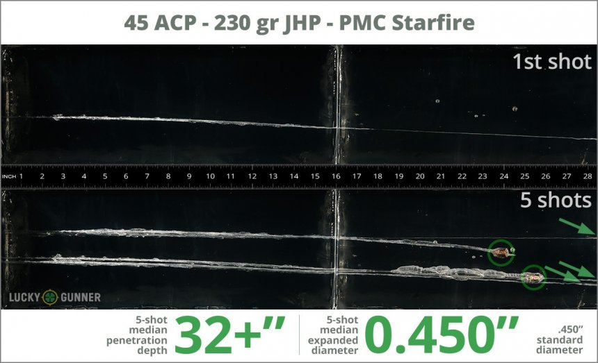 Image showing PMC .45 ACP (Auto) 230 Grain rounds fired into ballistic gel