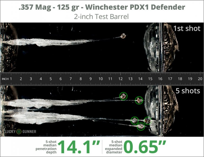Image showing Winchester .357 Magnum 125 Grain rounds fired into ballistic gel