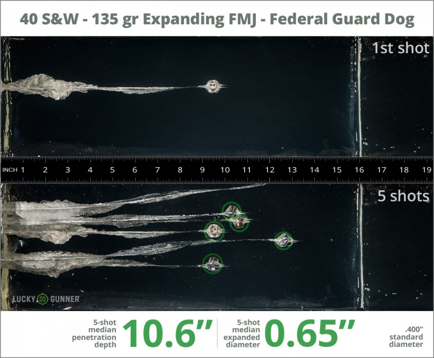 Image showing Federal .40 S&W (Smith & Wesson) 135 Grain rounds fired into ballistic gel