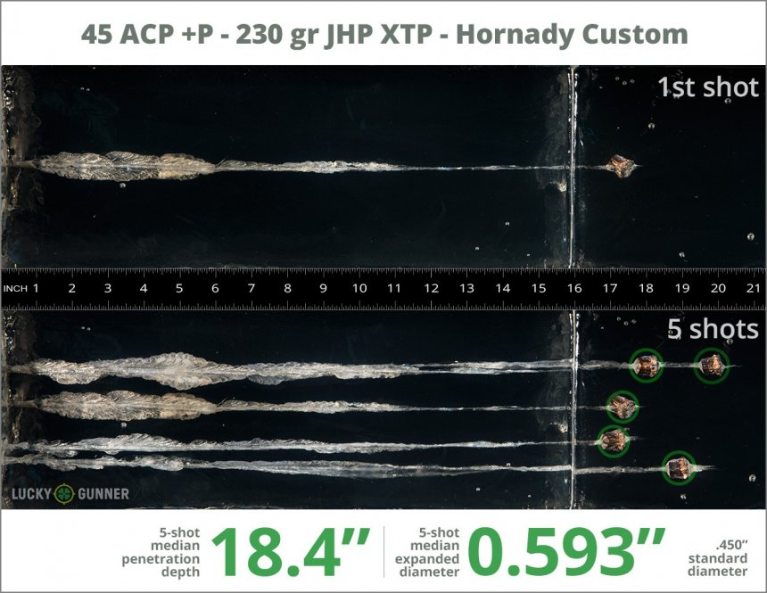 Image showing Hornady .45 ACP (Auto) 230 Grain rounds fired into ballistic gel
