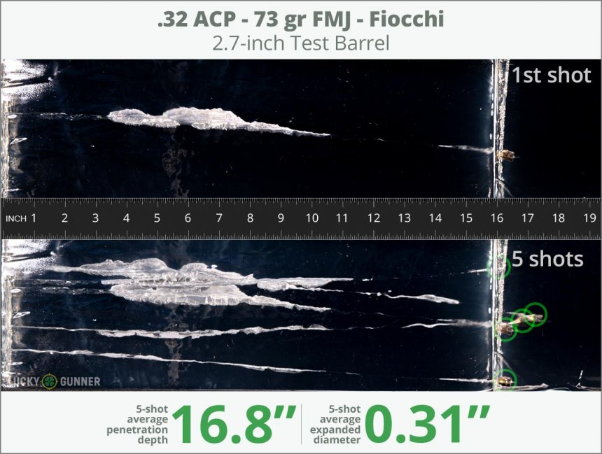 Image showing Fiocchi .32 Auto (ACP) 73 Grain rounds fired into ballistic gel