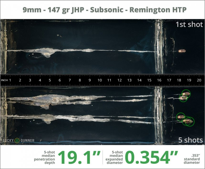 Image showing Remington 9mm Luger (9x19) 147 Grain rounds fired into ballistic gel