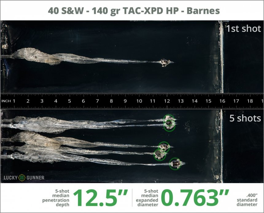 Image showing Barnes .40 S&W (Smith & Wesson) 140 Grain rounds fired into ballistic gel