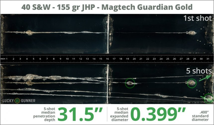 Image showing Magtech .40 S&W (Smith & Wesson) 155 Grain rounds fired into ballistic gel