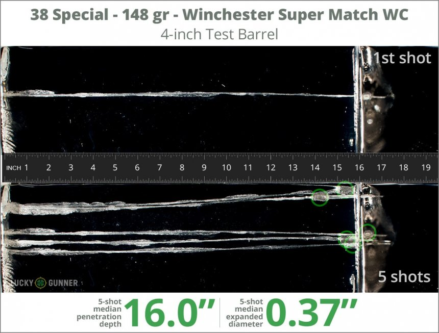 Image showing Winchester .38 Special 148 Grain rounds fired into ballistic gel
