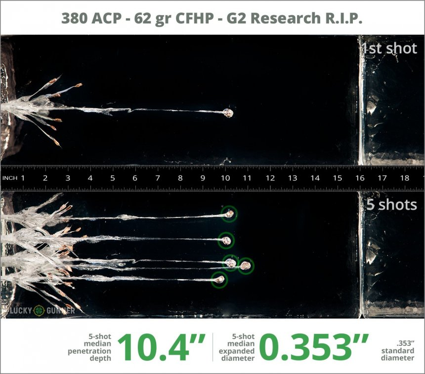 Image showing G2 Research .380 Auto (ACP) 62 Grain rounds fired into ballistic gel