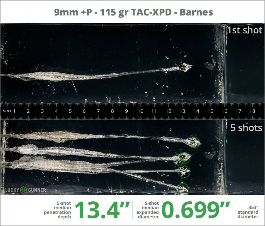 Image showing Barnes 9mm Luger (9x19) 115 Grain rounds fired into ballistic gel