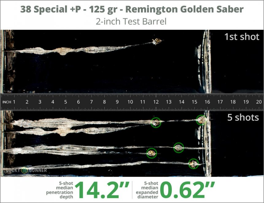 Image showing Remington .38 Special 125 Grain rounds fired into ballistic gel