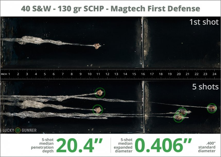 Image showing Magtech .40 S&W (Smith & Wesson) 130 Grain rounds fired into ballistic gel