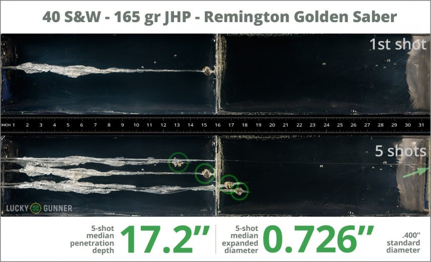 Image showing Remington .40 S&W (Smith & Wesson) 165 Grain rounds fired into ballistic gel