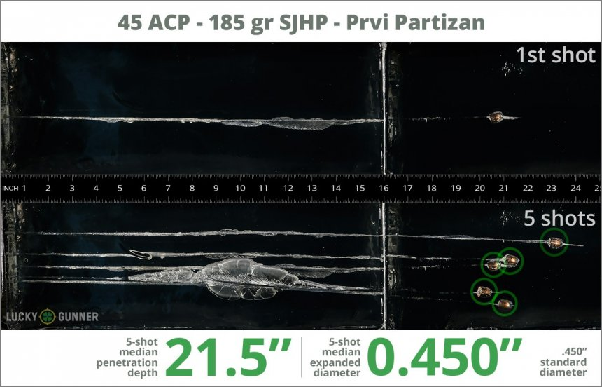 Image showing Prvi Partizan .45 ACP (Auto) 185 Grain rounds fired into ballistic gel