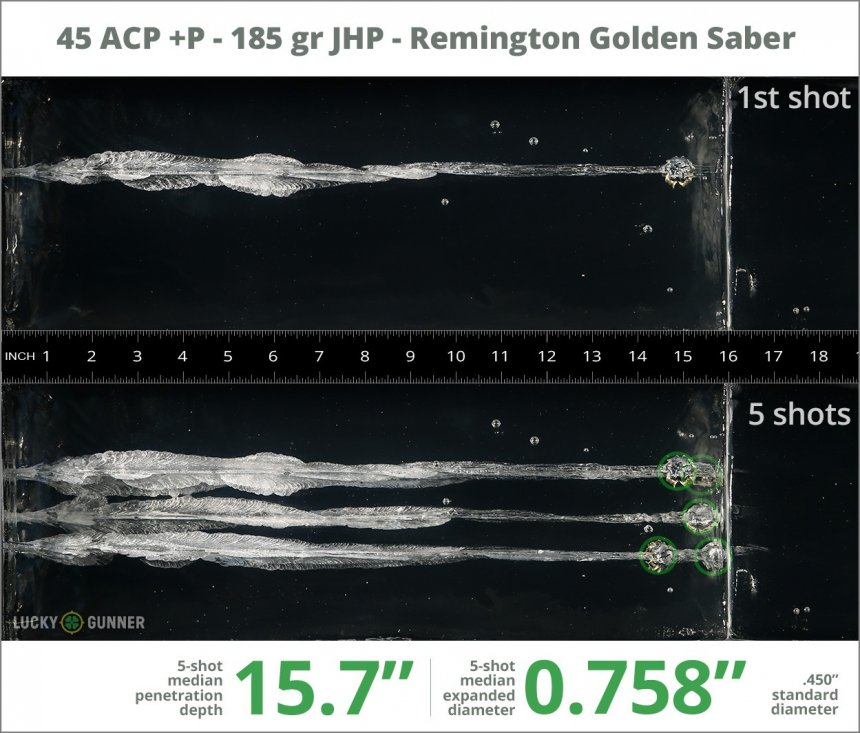 Image showing Remington .45 ACP (Auto) 185 Grain rounds fired into ballistic gel