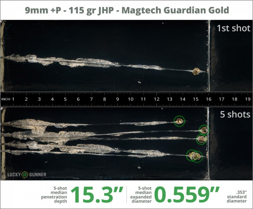 Image showing Magtech 9mm Luger (9x19) 115 Grain rounds fired into ballistic gel