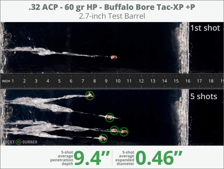 Image showing Buffalo Bore .32 Auto (ACP) 60 Grain rounds fired into ballistic gel