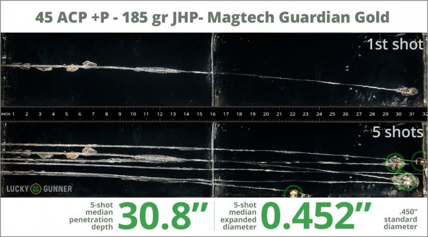 Image showing Magtech .45 ACP (Auto) 185 Grain rounds fired into ballistic gel