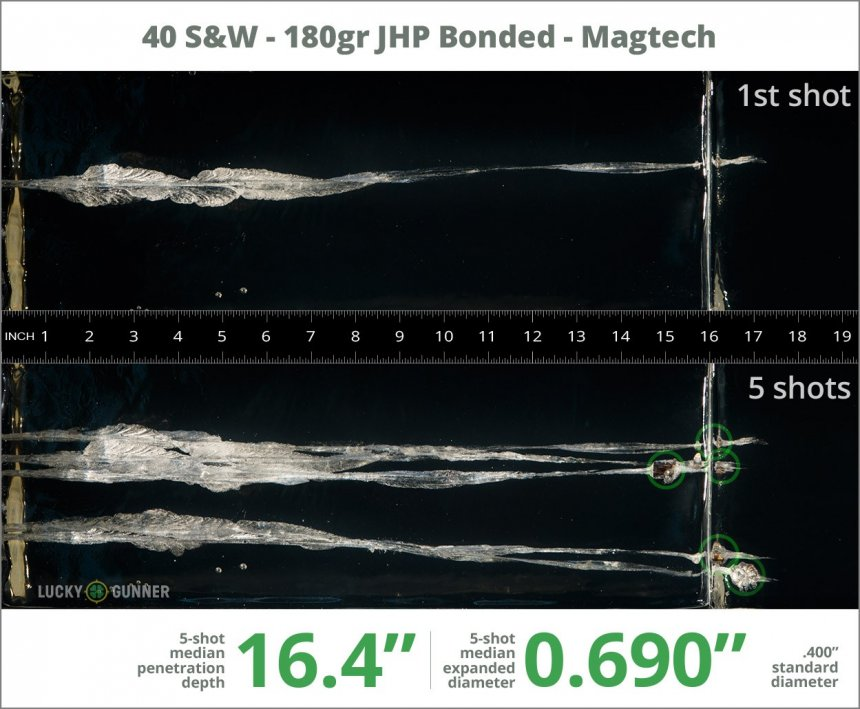 Image showing Magtech .40 S&W (Smith & Wesson) 180 Grain rounds fired into ballistic gel