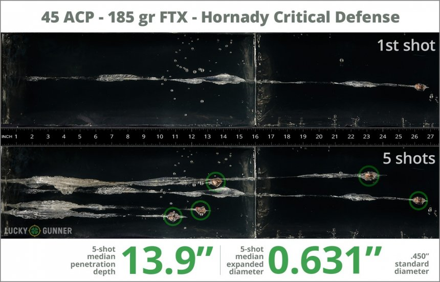 Image showing Hornady .45 ACP (Auto) 185 Grain rounds fired into ballistic gel