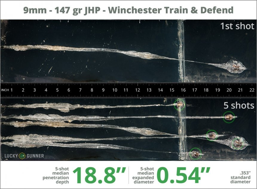 Image showing Winchester 9mm Luger (9x19) 147 Grain rounds fired into ballistic gel