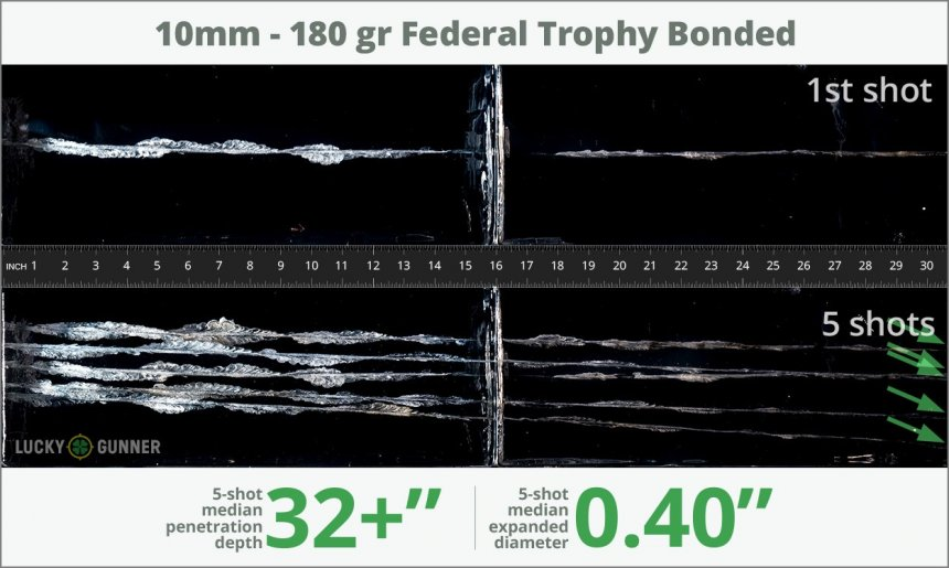 Image showing Federal 10mm Auto 180 Grain rounds fired into ballistic gel