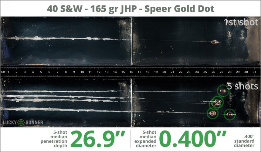 Image showing Speer .40 S&W (Smith & Wesson) 165 Grain rounds fired into ballistic gel
