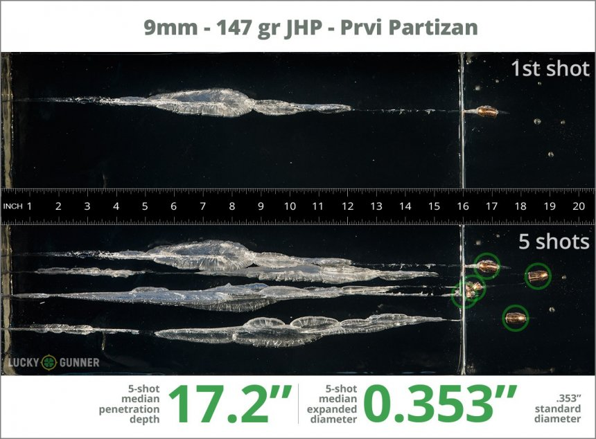 Image showing Prvi Partizan 9mm Luger (9x19) 147 Grain rounds fired into ballistic gel