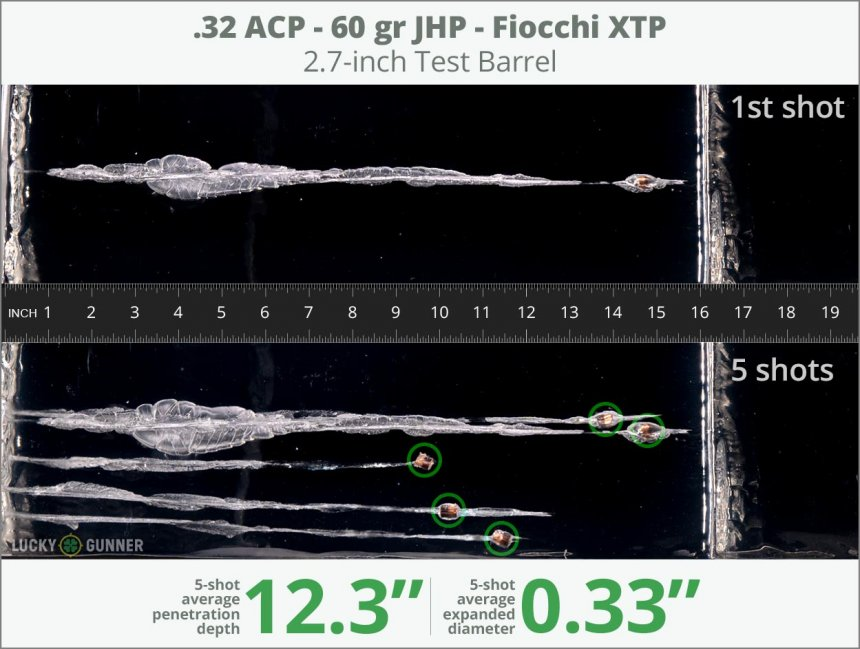 Image showing Fiocchi .32 Auto (ACP) 60 Grain rounds fired into ballistic gel