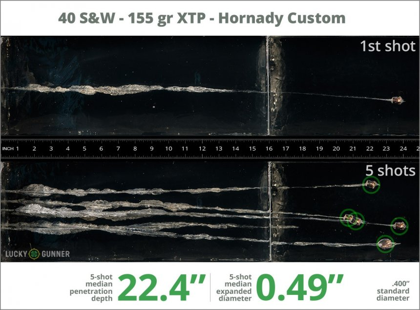 Image showing Hornady .40 S&W (Smith & Wesson) 155 Grain rounds fired into ballistic gel