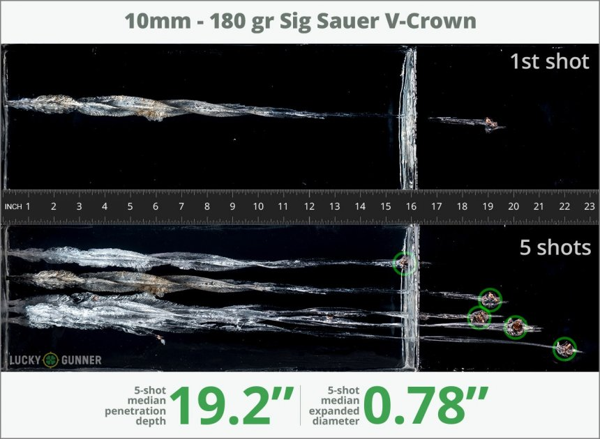 Image showing SIG SAUER 10mm Auto 180 Grain rounds fired into ballistic gel